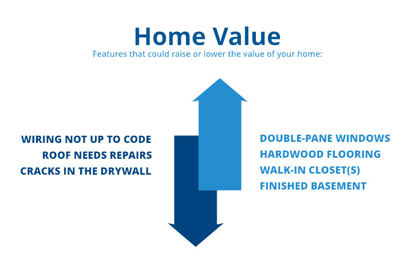 HomeSellingGuide_03_Value.jpg?mtime=20210408142843#asset:37841