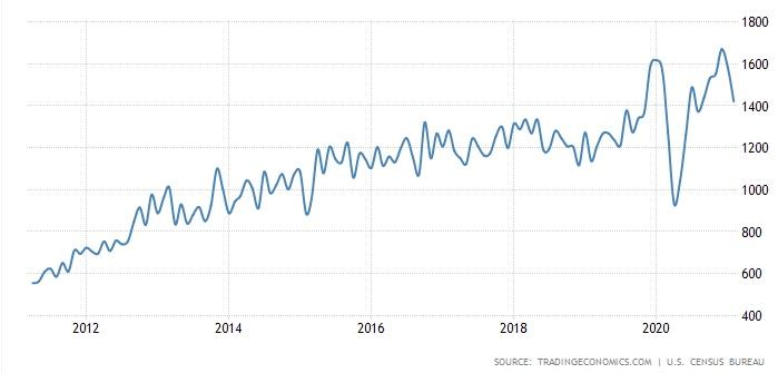 housing-stock.jpeg?mtime=20210330161951#asset:37819