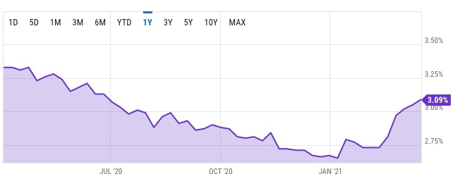 mortgage-chart.jpeg?mtime=20210330162533#asset:37820